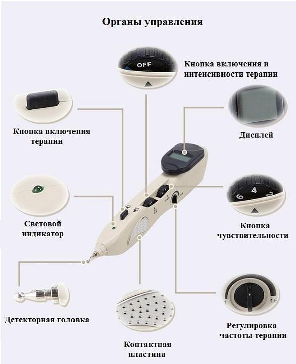 акупунктурный доктор аппарат