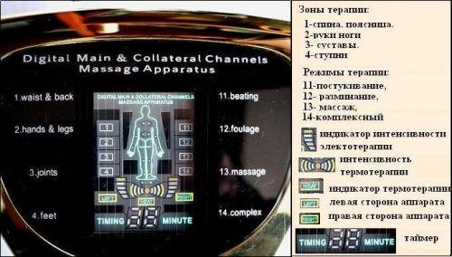 физиотерапевтический аппарат Хуканг 5D экран