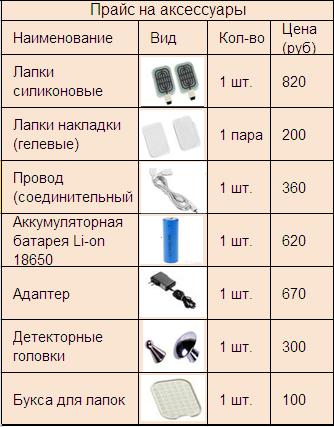 цены на аксессуары аппарата Восточный лекарь