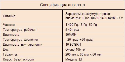 Характеристики аппарата Восточный лекарь