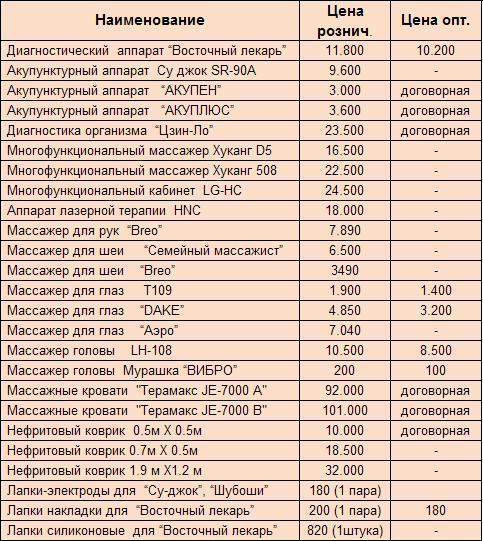 цены на аппараты для акупунктуры